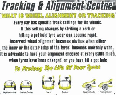 Wheel Alignment Tracking